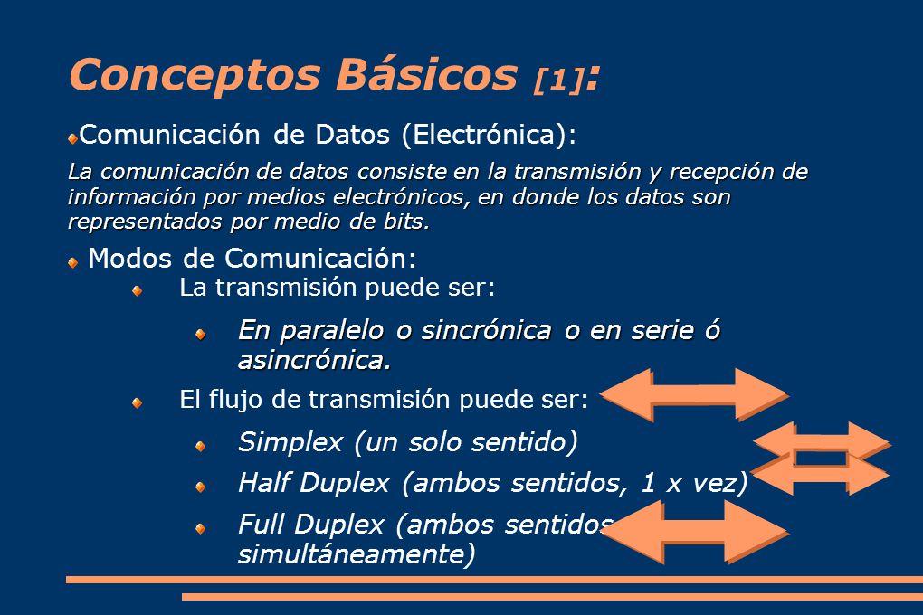 Conceptos Básicos [1]: Comunicación de Datos (Electrónica):